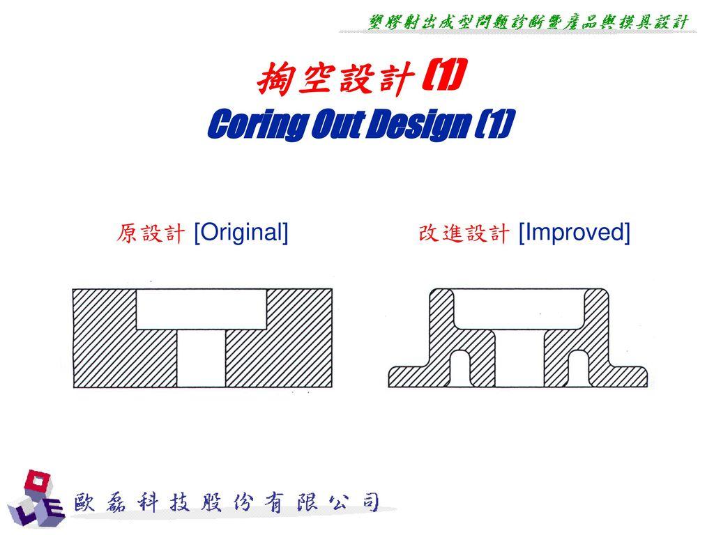 掏空設計 (1) Coring Out Design (1) 改進設計 [Improved] 原設計 [Original]
